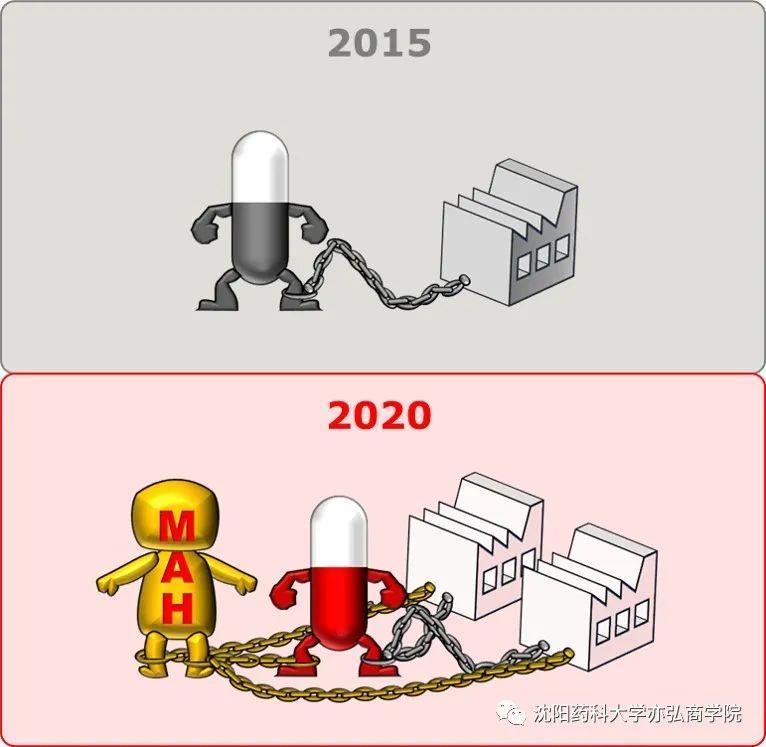『写画』药监改革 五年前vs当前