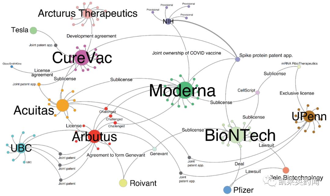 新冠mRNA专利浅析,比想象中要精彩