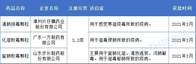 """021年有望医保谈判药品名单!齐鲁、恒瑞、荣昌生物..."""""""