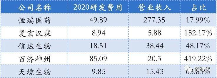 创新药乘风破浪 十几载国企海外license out TOP25