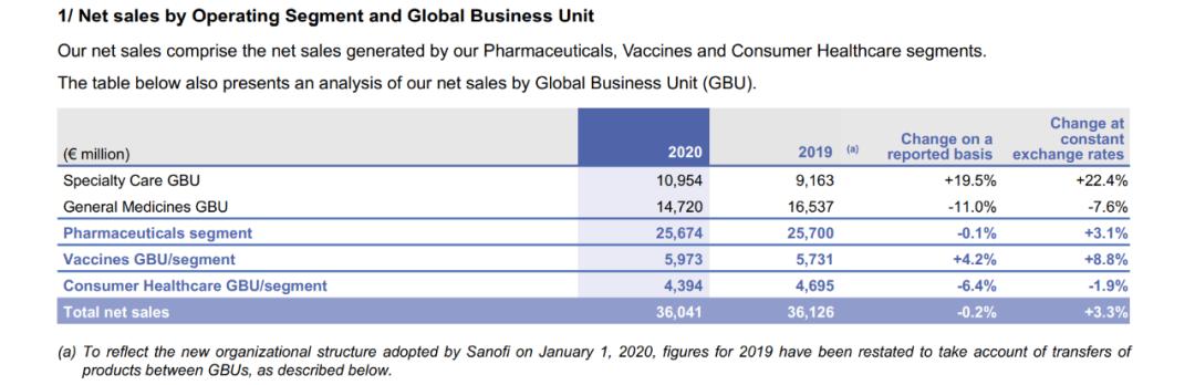 """赛诺菲(Sanofi)——并购""""帝国"""",从普通药企逆袭成为全球巨头"""