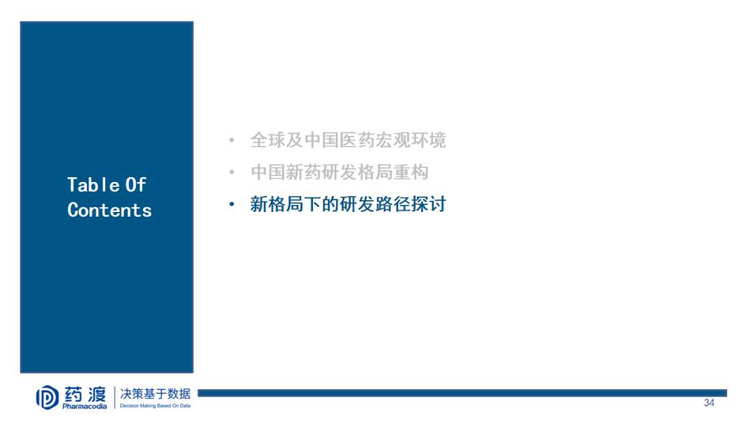 PPT | 中国医药市场宏观趋势和新药研发格局重构