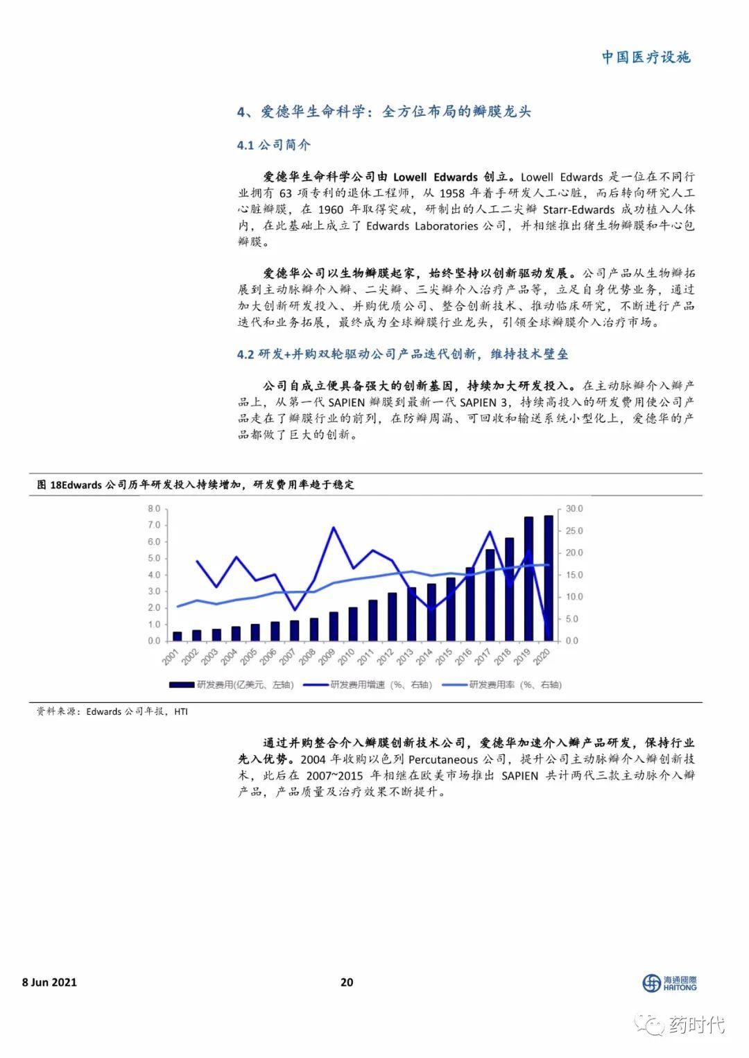 【海通医药】小瓣膜,大时代——二尖瓣、肺瓣行业研究