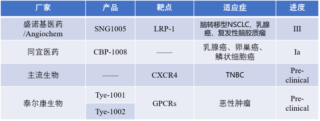 剑指百亿市场!两种PDC技术,能否接力ADC?