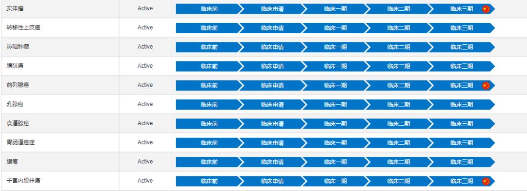 专利到期倒计时:未来十年,这些药物的专利悬崖 1-5(上)