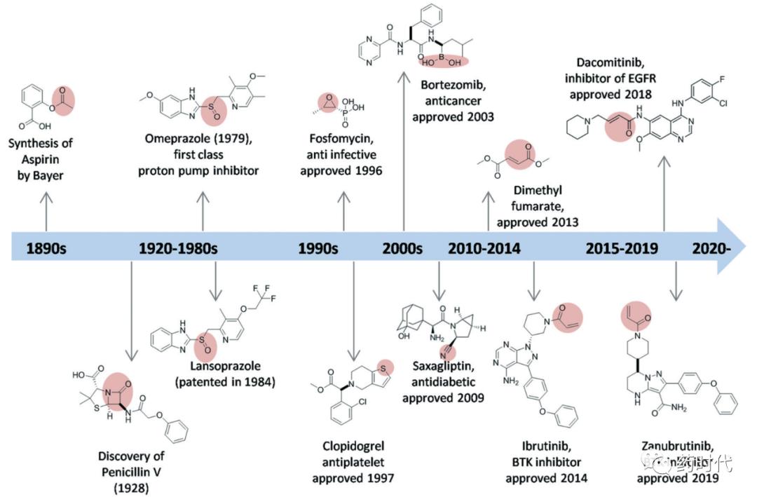 特别报道 | 明星公司今何在?十年过去了,这些生物技术公司还好吗?(中)