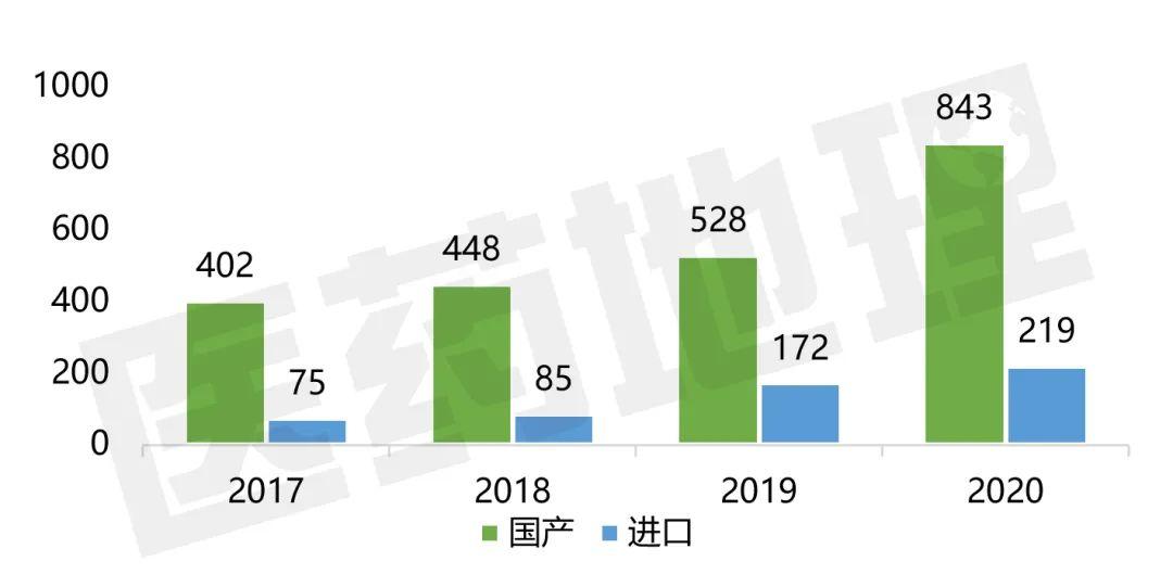 浪潮崛起,中国创新药时代正踏步而来!