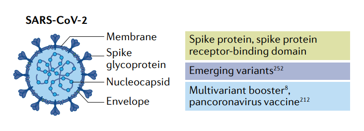 mRNA疫苗,不仅可以治疗新冠!原来它是个多面手!